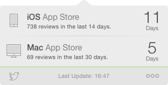 Screenshot of Review Times Popover